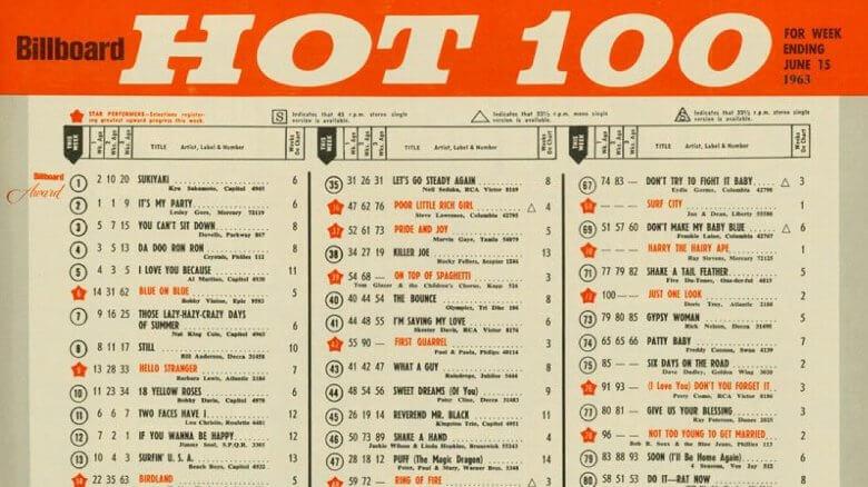1963年のHOT 100